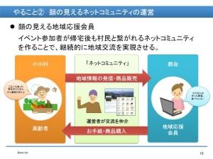 小川村資料4