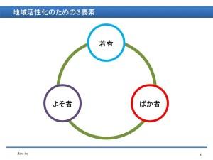 小川村資料0