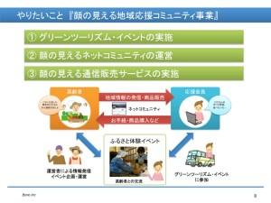 小川村資料2